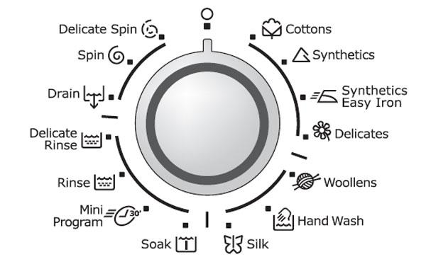 Ý nghĩa ký hiệu máy giặt lồng ngang